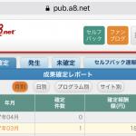 SBIFX セルフバックで18,000円ゲット(予定)